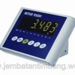 watermarked-indikator ind221